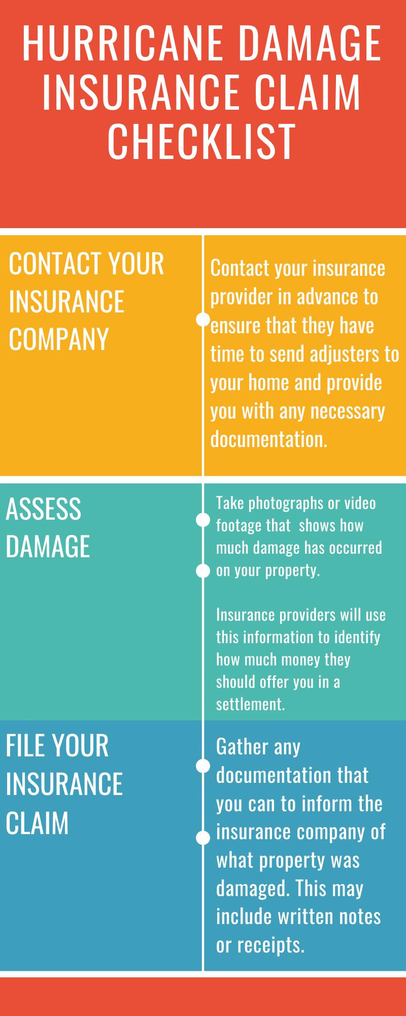 Hurricane Damage Insurance Claim Checklist