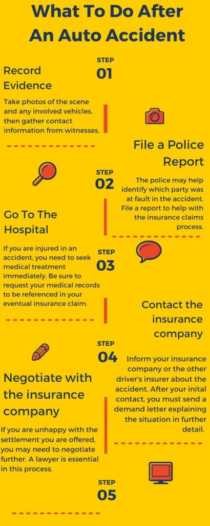 five steps on what to do after an auto accident