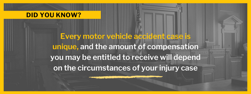 Every motor vehicle accident case is unique, and the amount of compensation you may be entitled to receive will depend on the circumstances of your injury case