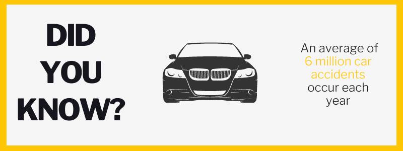 Did you know? An average of 6 million car accidents occur each year.