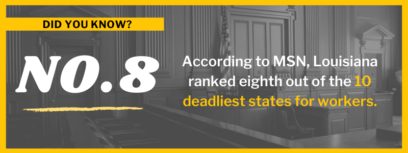 According to MSN, Louisiana ranked eighth out of the 10 deadliest states for workers.