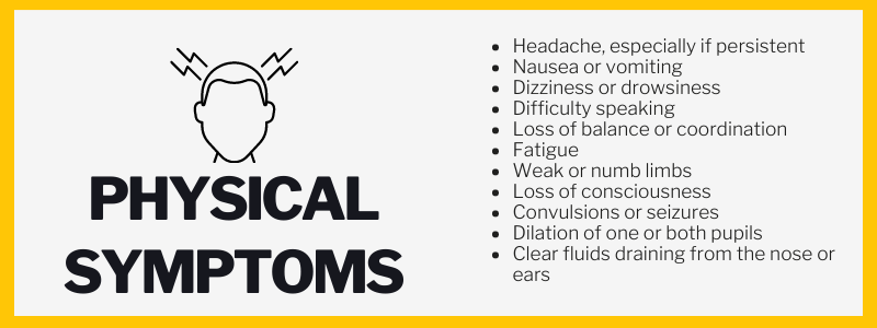 Physical Symptoms:Headache, especially if persistent Nausea or vomiting, Dizziness or drowsiness, Difficulty speaking, Loss of balance or coordination, Fatigue, Weak or numb limbs, Loss of consciousness, Convulsions or seizures, Dilation of one or both pupils, Clear fluids draining from the nose or ears.